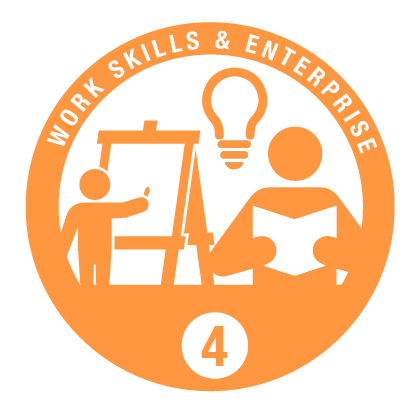 Work Skills & Enterprise topic