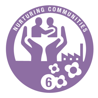 Nurturing Communities topic